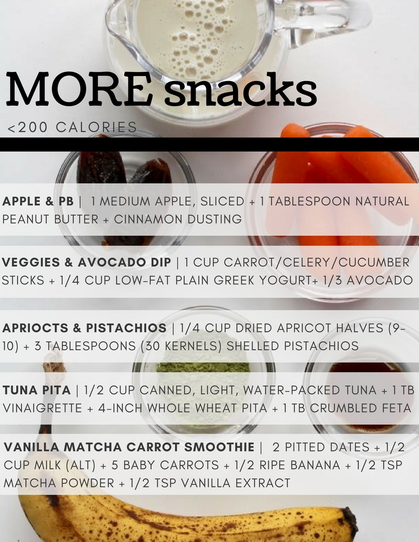 Week 4 has arrived! How is your snacking? Hopefully it's cleaner than ever! If not, I've got 5 more snacks, all around 200 calories! @cookinRD | sarahaasrdn.com